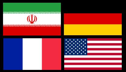 پرچم کشور های محبوب برای هاستینگ